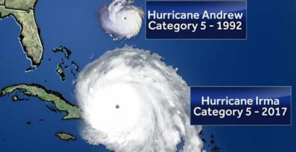 Hurricane Irma, No Test for Anna Maria Island
